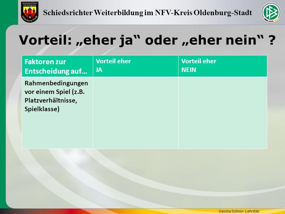 Sascha Schnor- Lehrstab Schiedsrichter Weiterbildung im NFV-Kreis Oldenburg-Stadt Vorteil: eher ja oder eher nein ? Faktoren zur Entscheidung auf… Vor