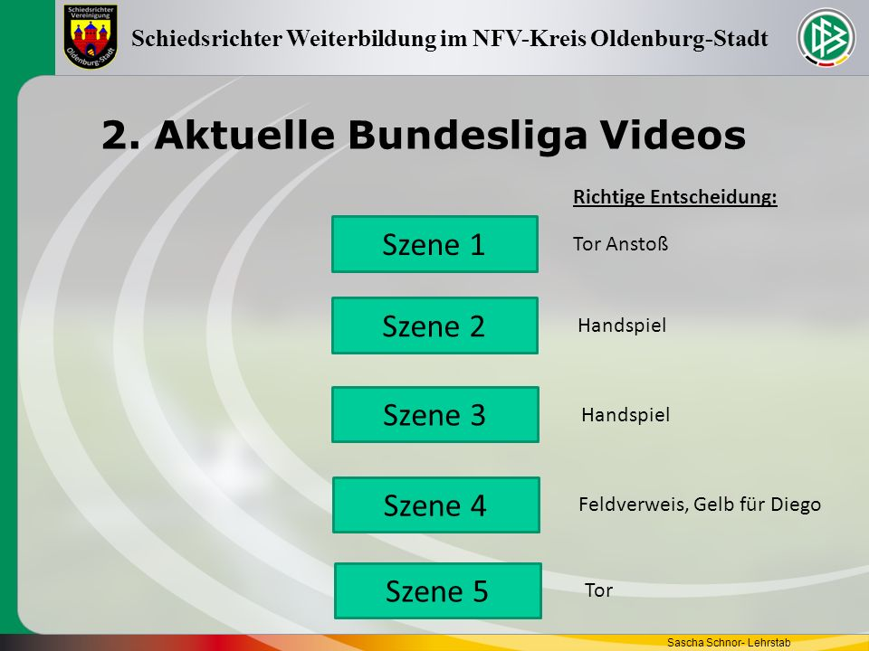 2. Aktuelle Bundesliga Videos Sascha Schnor- Lehrstab Schiedsrichter Weiterbildung im NFV-Kreis Oldenburg-Stadt Szene 1 Szene 5 Szene 2 Szene 3 Szene