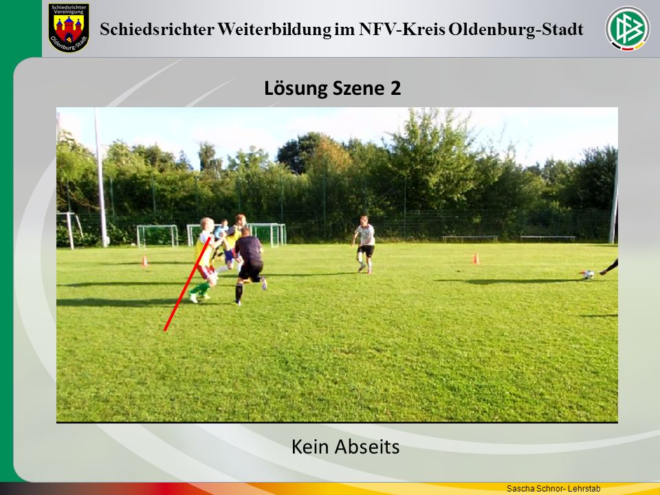 Sascha Schnor- Lehrstab Schiedsrichter Weiterbildung im NFV-Kreis Oldenburg-Stadt Lösung Szene 2 Kein Abseits