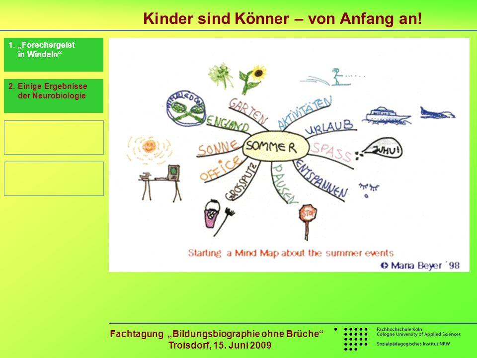 Kinder sind Könner – von Anfang an.Fachtagung Bildungsbiographie ohne Brüche Troisdorf, 15.