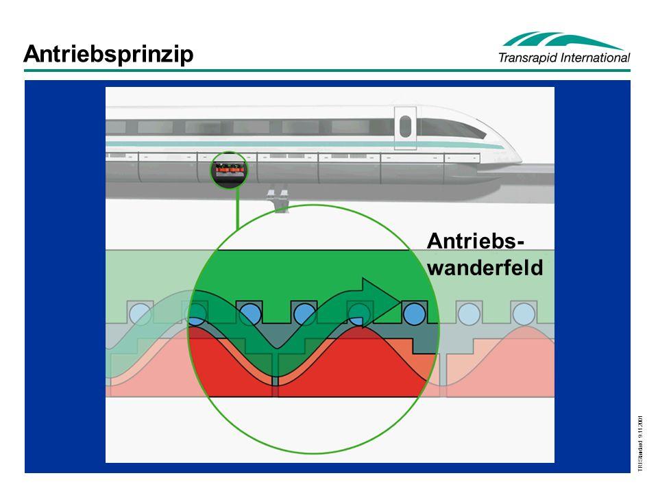 TRI Standard 9.11.2001 Transrapid Projekt Shanghai Strecke