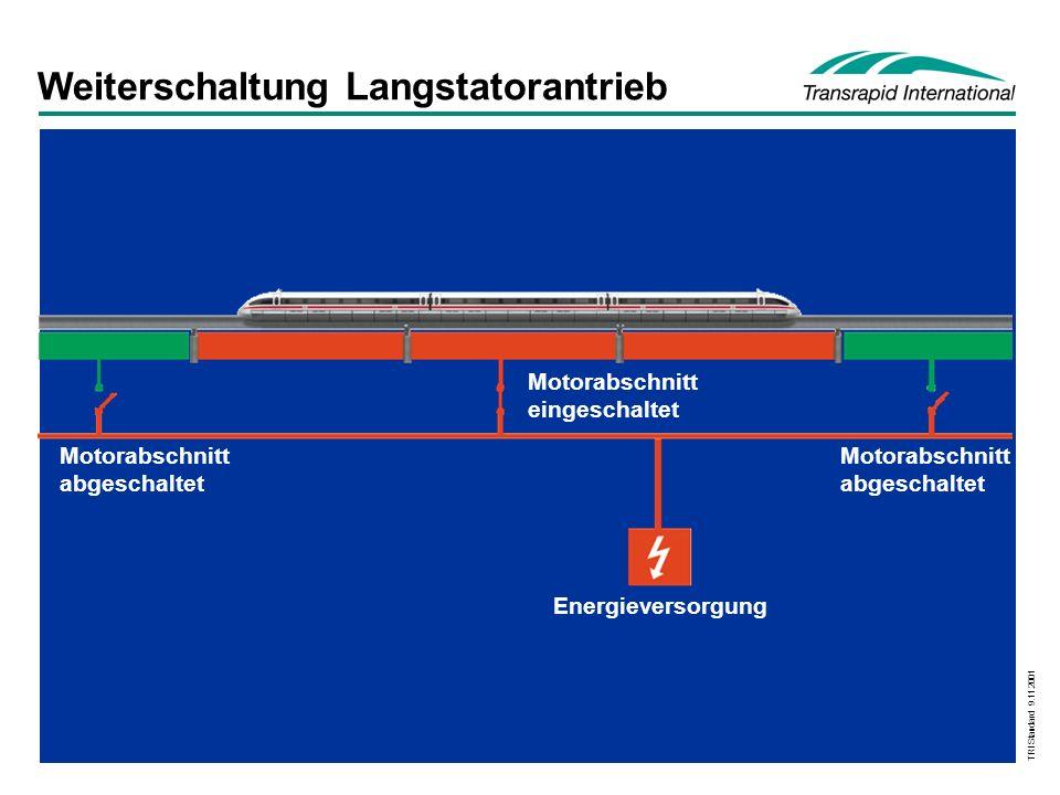 TRI Standard 9.11.2001 Streckenlänge30 km Doppelspur Anbindung Instandhaltungsanlagen3 km Einzelspur Stationen2 Anzahl der Fahrzeuge im Jahr 2003 3 Fahrzeuge mit je 5 Sektionen (6 Sektionen ab 06/2004) Verkehrsaufkommen im Jahr 200510 Millionen Fahrgäste im Jahr 201020 Millionen Fahrgäste im Jahr 202033 Millionen Fahrgäste Betriebsgeschwindigkeit (max.)430 km/h Fahrzeit8 Minuten Zugfolge10 Minuten Tägliche Betriebsdauer18 Stunden Transrapid Projekt Shanghai Projektdaten