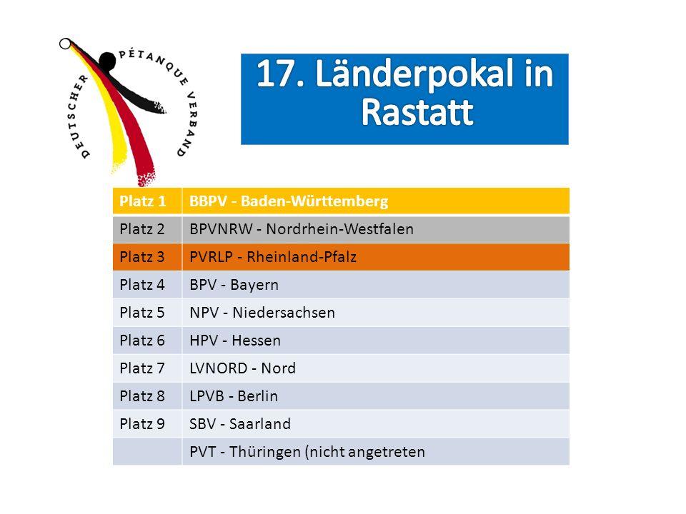Platz 1BBPV - Baden-Württemberg Platz 2BPVNRW - Nordrhein-Westfalen Platz 3PVRLP - Rheinland-Pfalz Platz 4BPV - Bayern Platz 5NPV - Niedersachsen Plat