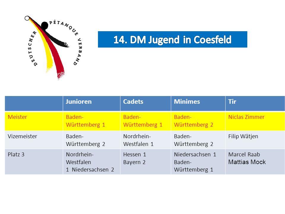 JuniorenCadetsMinimesTir MeisterBaden- Württemberg 1 Baden- Württemberg 2 Niclas Zimmer VizemeisterBaden- Württemberg 2 Nordrhein- Westfalen 1 Baden-