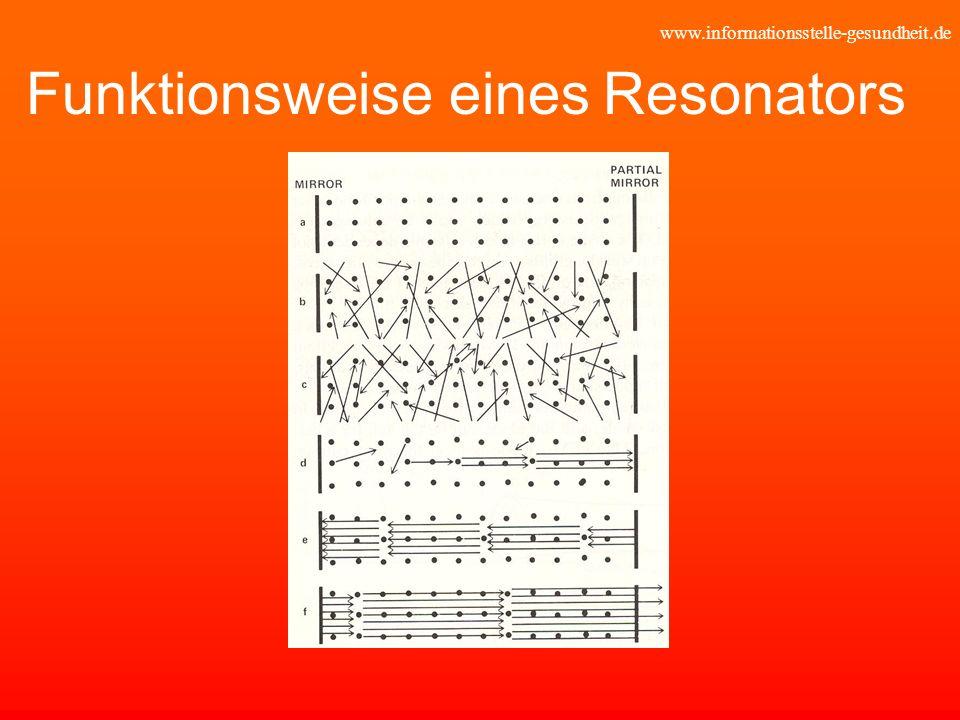 www.informationsstelle-gesundheit.de Funktionsweise eines Resonators
