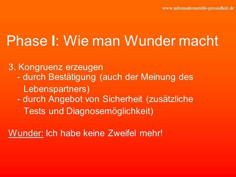 www.informationsstelle-gesundheit.de Phase I: Wie man Wunder macht 3. Kongruenz erzeugen - durch Bestätigung (auch der Meinung des Lebenspartners) - d
