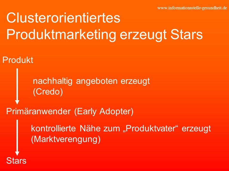 www.informationsstelle-gesundheit.de Clusterorientiertes Produktmarketing erzeugt Stars Produkt Primäranwender (Early Adopter) Stars nachhaltig angebo