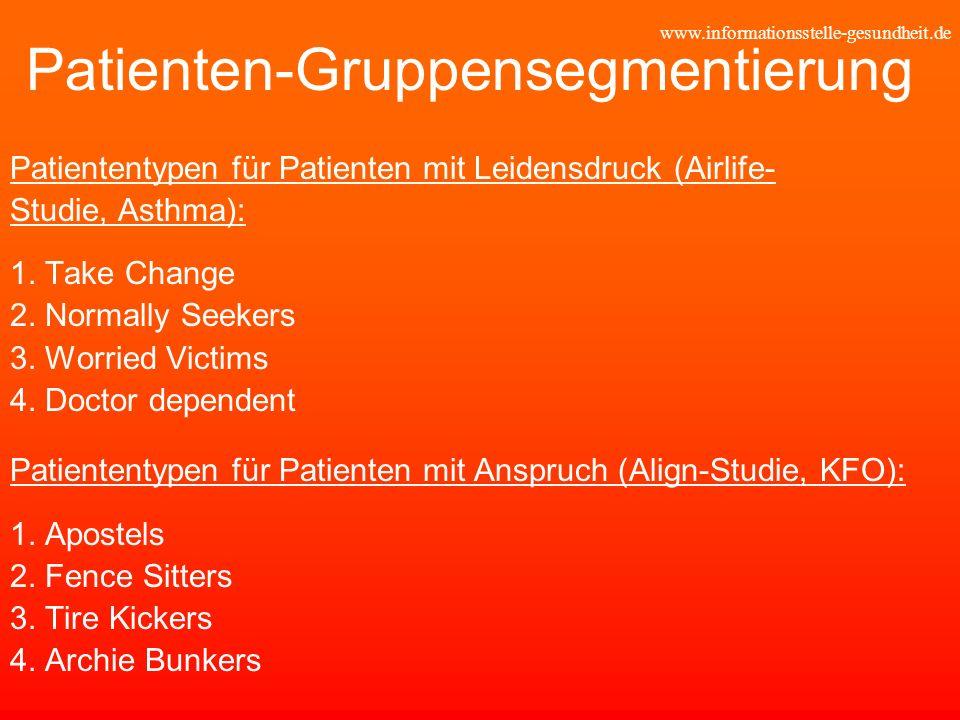 www.informationsstelle-gesundheit.de Patienten-Gruppensegmentierung Patiententypen für Patienten mit Leidensdruck (Airlife- Studie, Asthma): 1. Take C