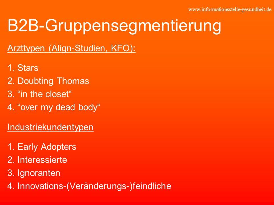 www.informationsstelle-gesundheit.de B2B-Gruppensegmentierung Arzttypen (Align-Studien, KFO): 1. Stars 2. Doubting Thomas 3. in the closet 4. over my