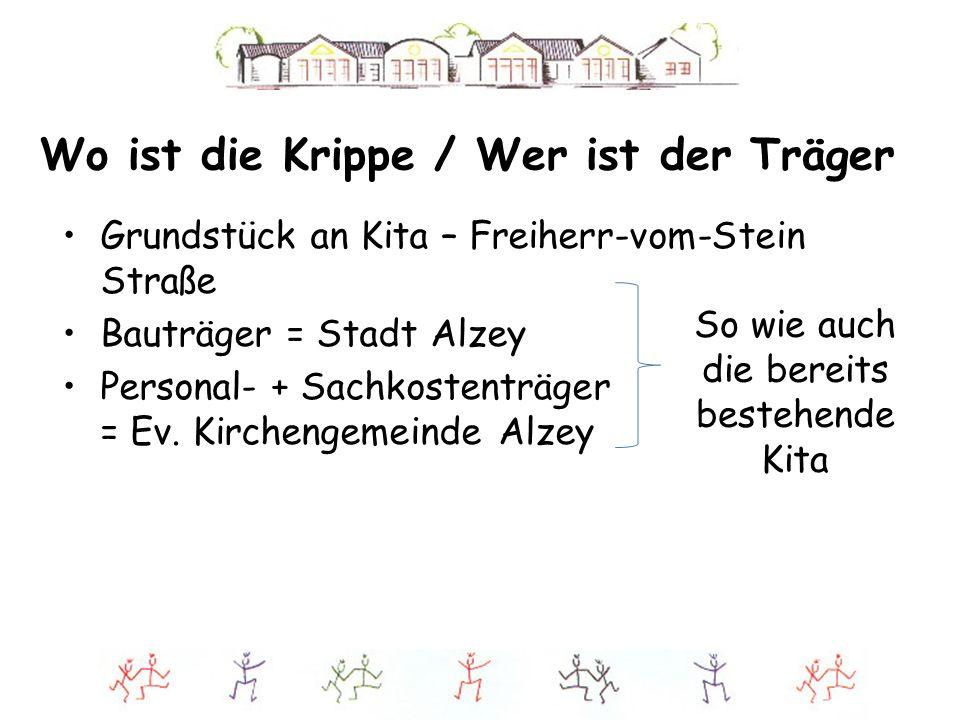 Wo ist die Krippe / Wer ist der Träger Grundstück an Kita – Freiherr-vom-Stein Straße Bauträger = Stadt Alzey Personal- + Sachkostenträger = Ev. Kirch