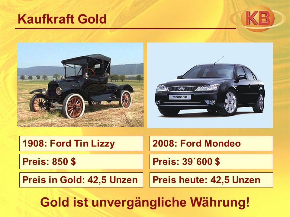 Kaufkraft Gold 1908: Ford Tin Lizzy Preis: 850 $ Preis in Gold: 42,5 Unzen Gold ist unvergängliche Währung! 2008: Ford Mondeo Preis: 39`600 $ Preis he