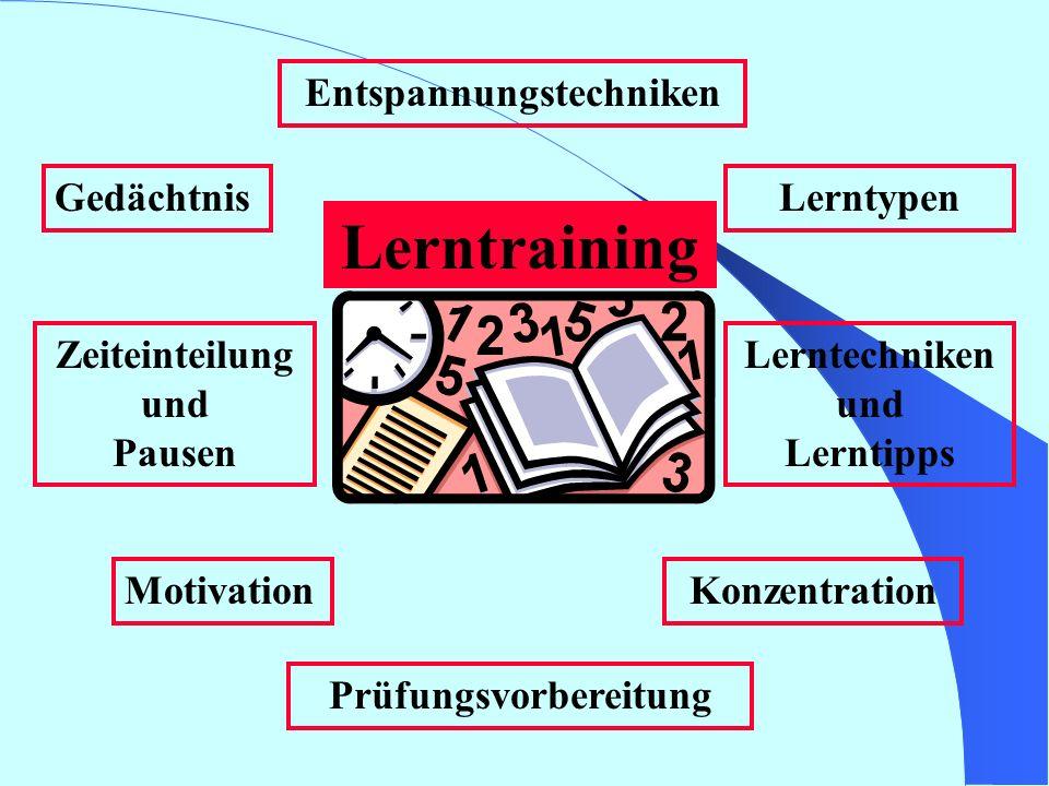 Lerntraining Gedächtnis Motivation Zeiteinteilung und Pausen Lerntypen Lerntechniken und Lerntipps Konzentration Prüfungsvorbereitung Entspannungstechniken