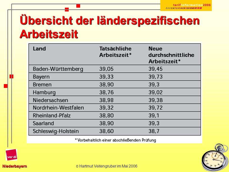 Niederbayern Niederbayern © Hartmut Veitengruber im Mai 2006 18 Wie stark ist die Gewerkschaft.