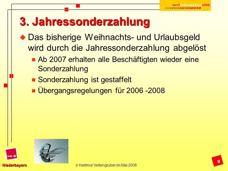 Niederbayern Niederbayern © Hartmut Veitengruber im Mai 2006 10 Regelungen zu den Jahressonderzahlung 1 Beschäftigte deren Arbeitsverhältnis am 30.6.03 bereits bestanden hat, und für die die Nachwirkung gilt erhalten 2006 neben dem Urlaubsgeld im Nov.