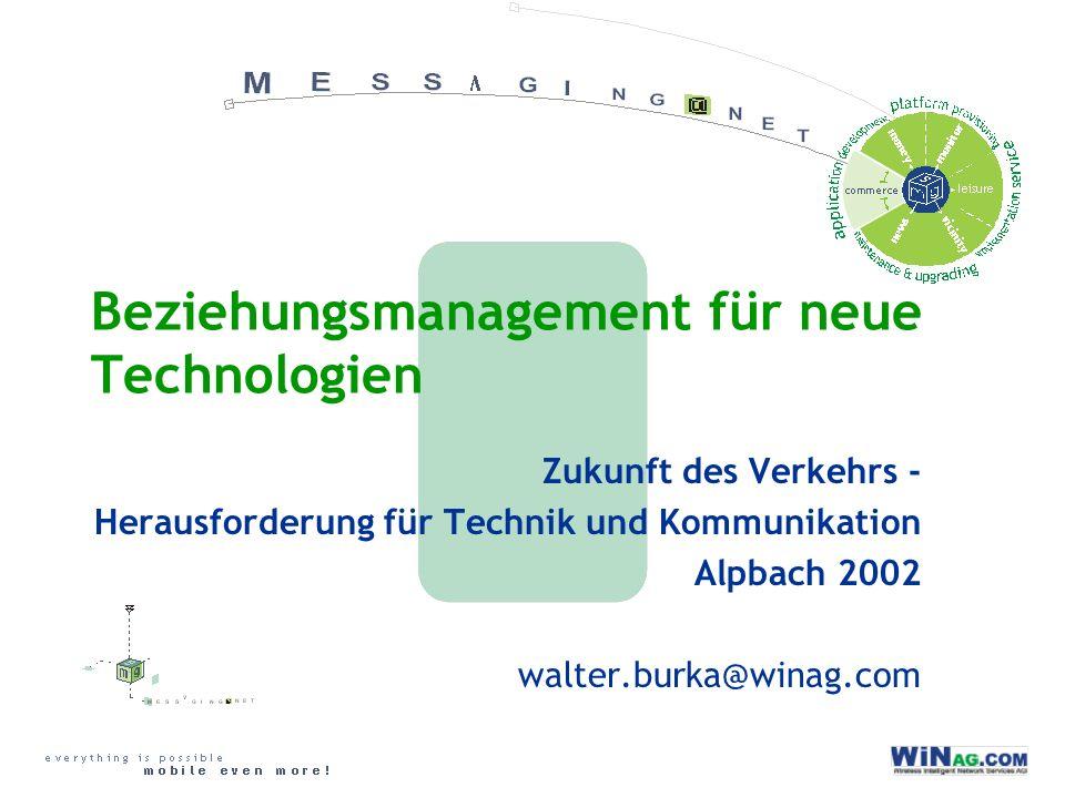 Beziehungsmanagement für neue Technologien Zukunft des Verkehrs - Herausforderung für Technik und Kommunikation Alpbach 2002 walter.burka@winag.com