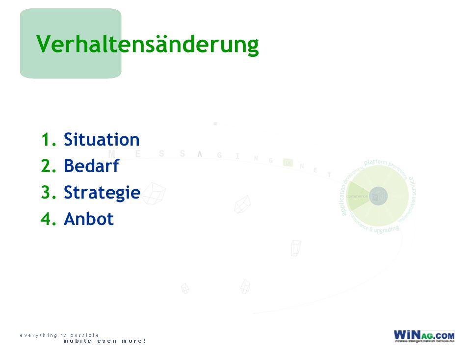 Verhaltensänderung 1.Situation 2.Bedarf 3.Strategie 4.Anbot