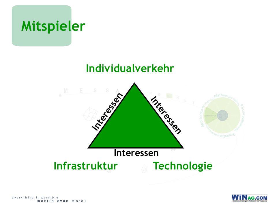 Mitspieler InfrastrukturTechnologie Individualverkehr Interessen