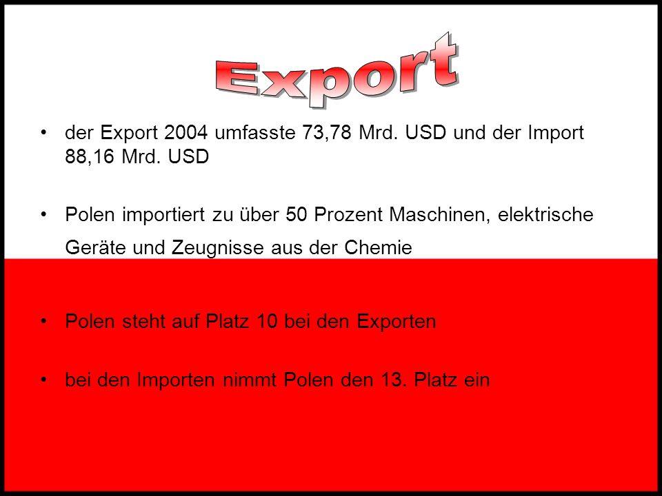 die Inflation betrug 1,8 % im Jahre 2005 polnische Złoty ist im Jahresvergleich zum Euro und USD um etwa 20 % stärker gewesen offizielle Arbeitslosenq