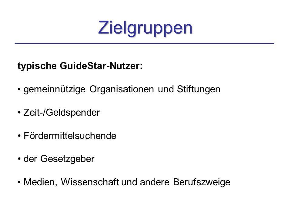 Zielgruppen typische GuideStar-Nutzer: gemeinnützige Organisationen und Stiftungen Zeit-/Geldspender Fördermittelsuchende der Gesetzgeber Medien, Wissenschaft und andere Berufszweige