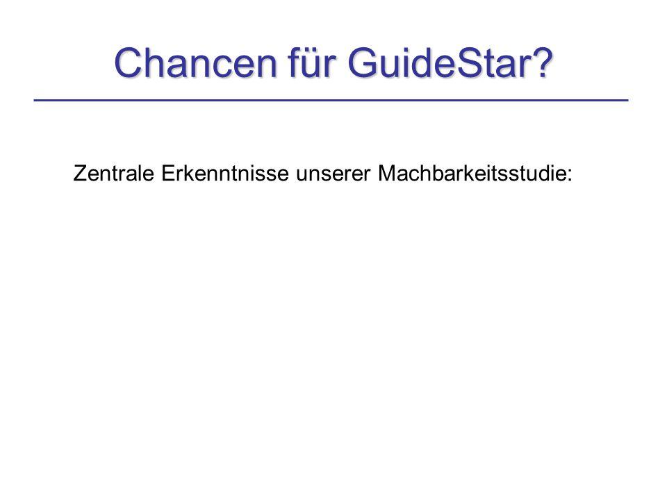 Chancen für GuideStar? Zentrale Erkenntnisse unserer Machbarkeitsstudie: