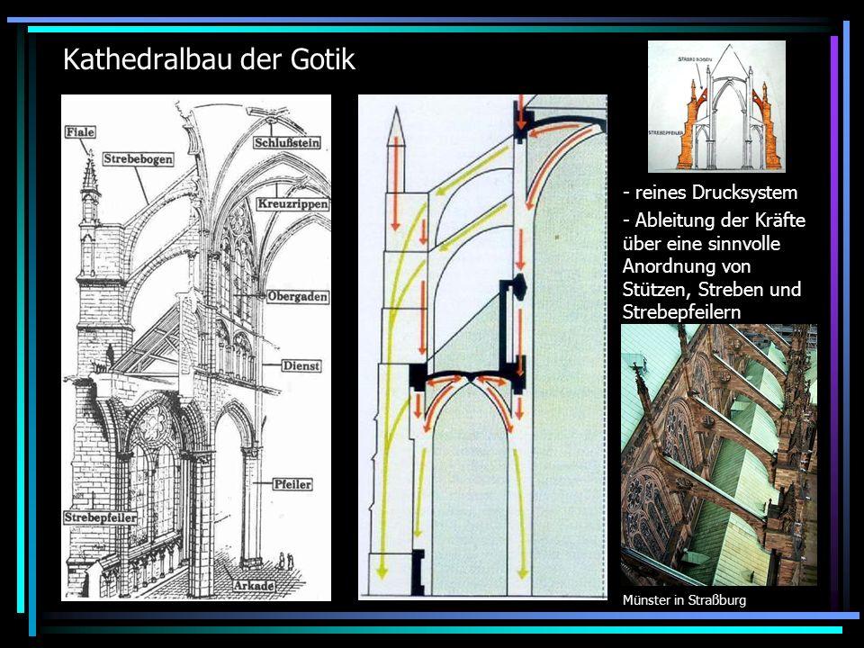 Kathedralbau der Gotik - reines Drucksystem - Ableitung der Kräfte über eine sinnvolle Anordnung von Stützen, Streben und Strebepfeilern Münster in Straßburg