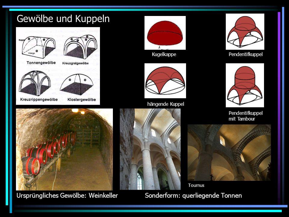 Gewölbe und Kuppeln Tournus Sonderform: querliegende Tonnen Kugelkappe Ursprüngliches Gewölbe: Weinkeller Pendentifkuppel hängende Kuppel Pendentifkuppel mit Tambour