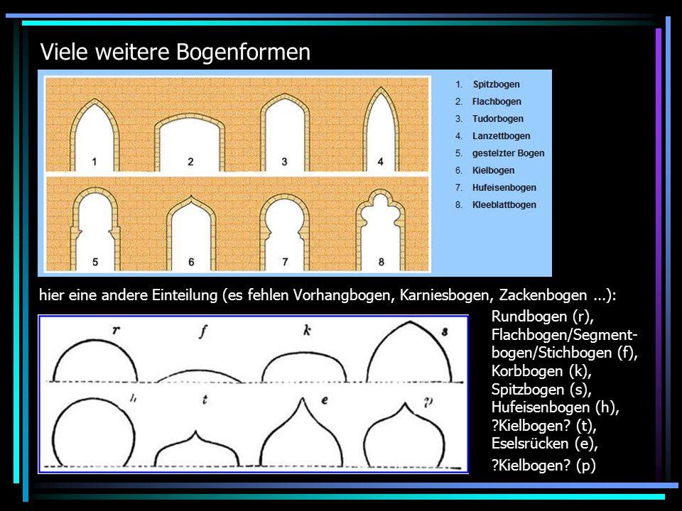 Rätselseite Teilweise überwiegt bei einigen Bögen das dekorative Element.