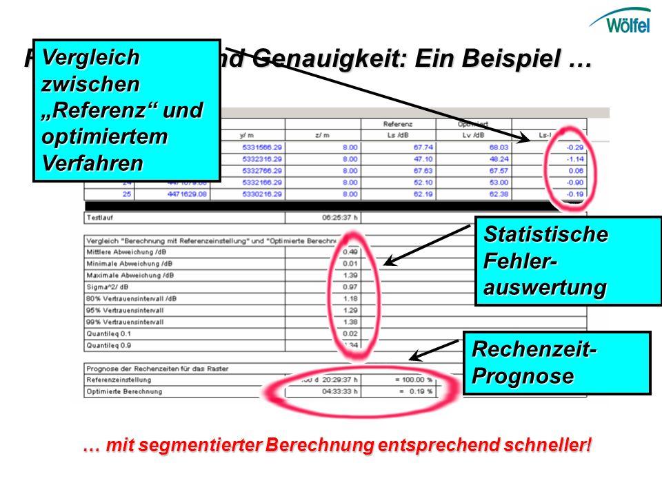 Statistische Fehler- auswertung Rechenzeit- Prognose Vergleich zwischen Referenz und optimiertem Verfahren … mit segmentierter Berechnung entsprechend