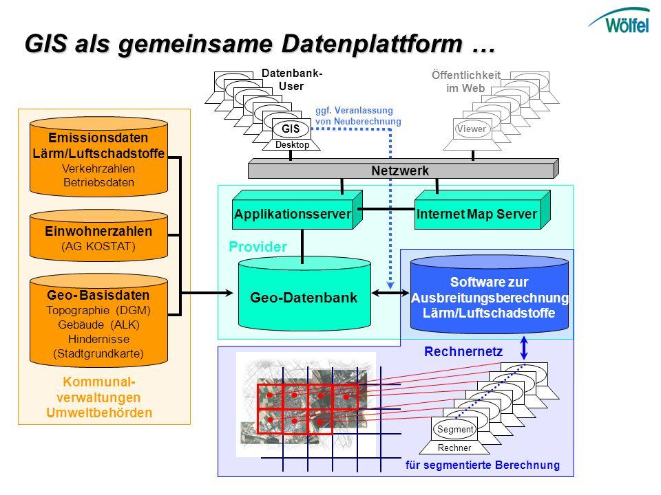 Geo-Datenbank Software zur Ausbreitungsberechnung Lärm/Luftschadstoffe Emissionsdaten Lärm/Luftschadstoffe Verkehrzahlen Betriebsdaten Applikationsser