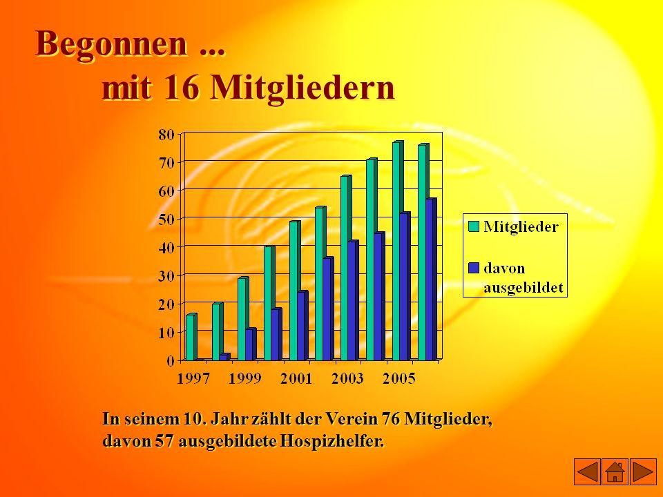 Zu Hause im Hospizverein: Zu Hause im Hospizverein: Blick in Büro und Bibliothek...