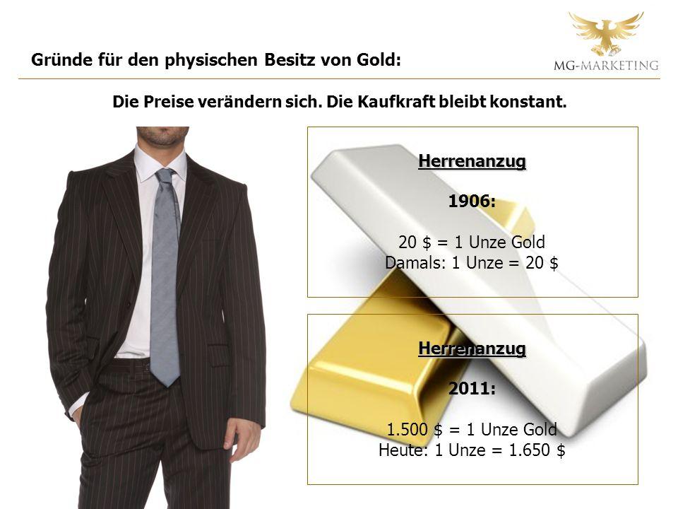 Gründe für den physischen Besitz von Gold: Die Preise verändern sich. Die Kaufkraft bleibt konstant. Herrenanzug Herrenanzug 1906: 20 $ = 1 Unze Gold