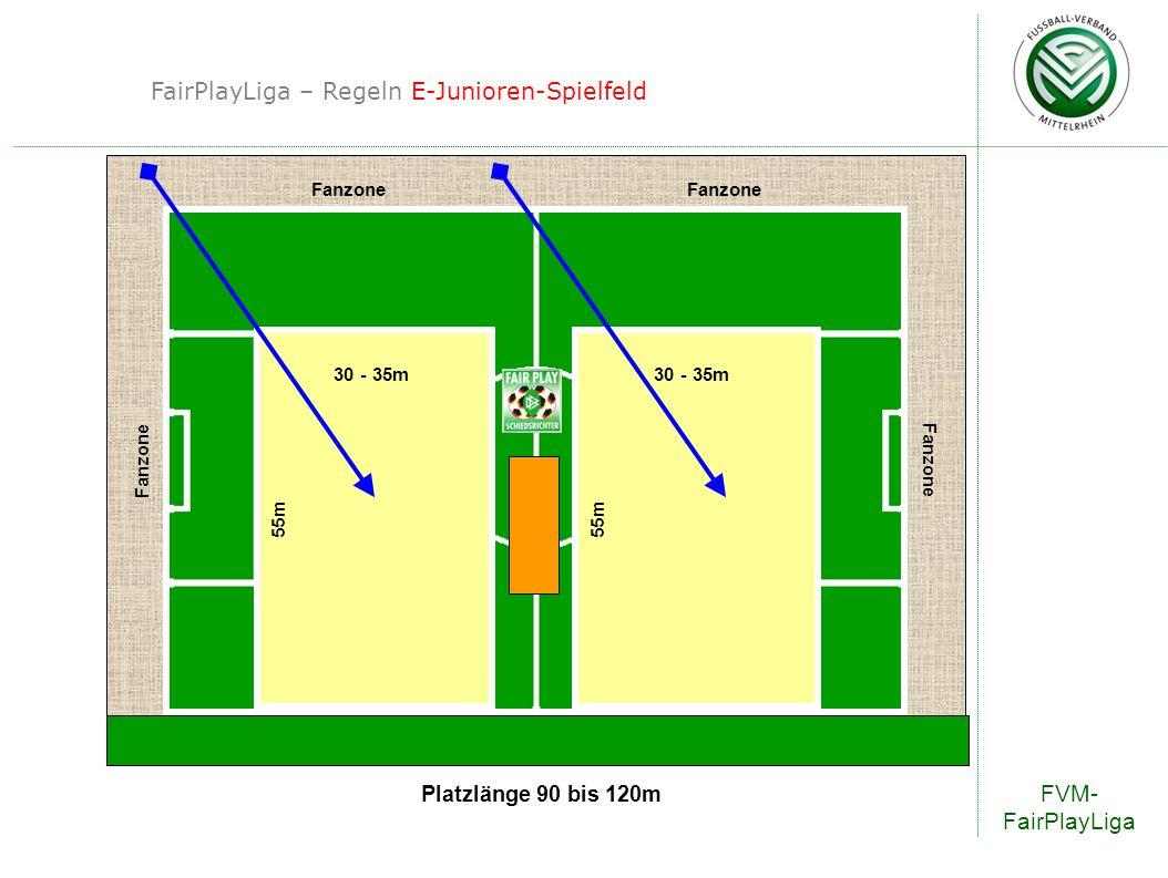FVM- FairPlayLiga FairPlayLiga – Regeln E-Junioren-Spielfeld Platzlänge 90 bis 120m Fanzone 30 - 35m 55m 30 - 35m 55m