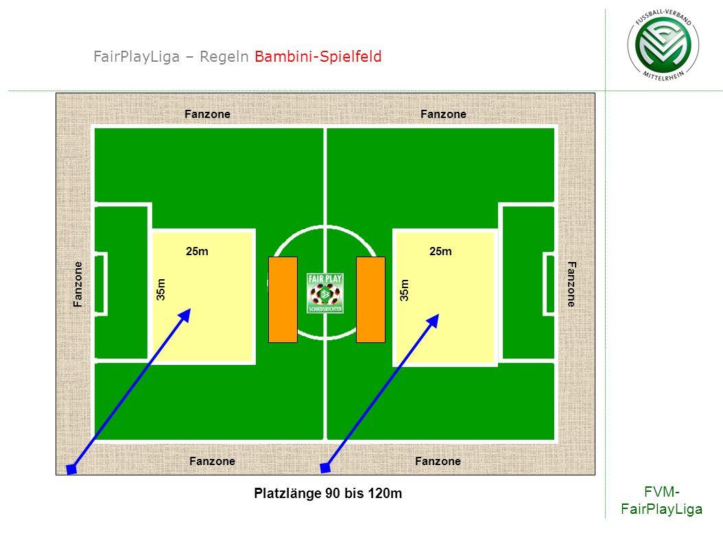 FVM- FairPlayLiga FairPlayLiga – Regeln Bambini-Spielfeld Platzlänge 90 bis 120m Fanzone 25m 35m 25m 35m