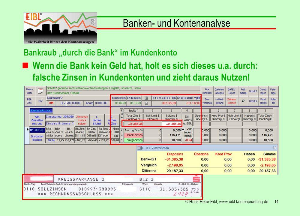 14© Hans Peter Eibl, www.eibl-kontenpruefung.de Banken- und Kontenanalyse Bankraub durch die Bank im Kundenkonto Wenn die Bank kein Geld hat, holt es