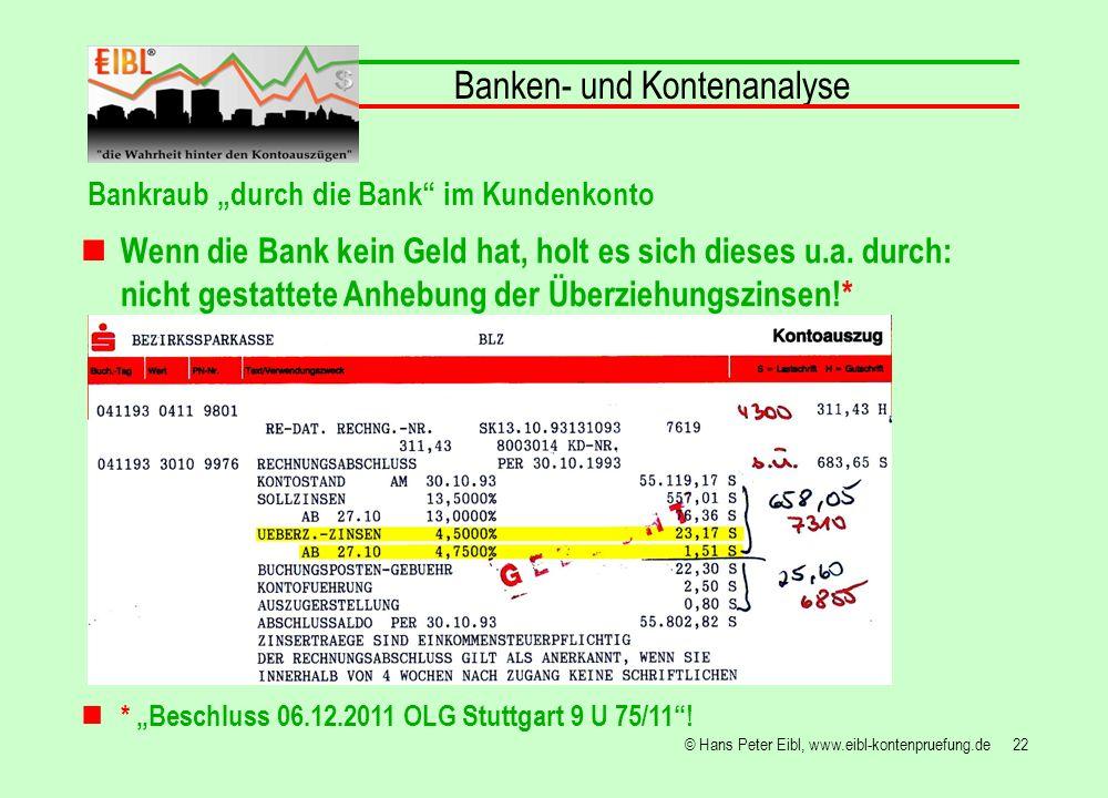 22© Hans Peter Eibl, www.eibl-kontenpruefung.de Banken- und Kontenanalyse Bankraub durch die Bank im Kundenkonto Wenn die Bank kein Geld hat, holt es