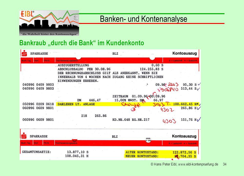 34© Hans Peter Eibl, www.eibl-kontenpruefung.de Banken- und Kontenanalyse Bankraub durch die Bank im Kundenkonto