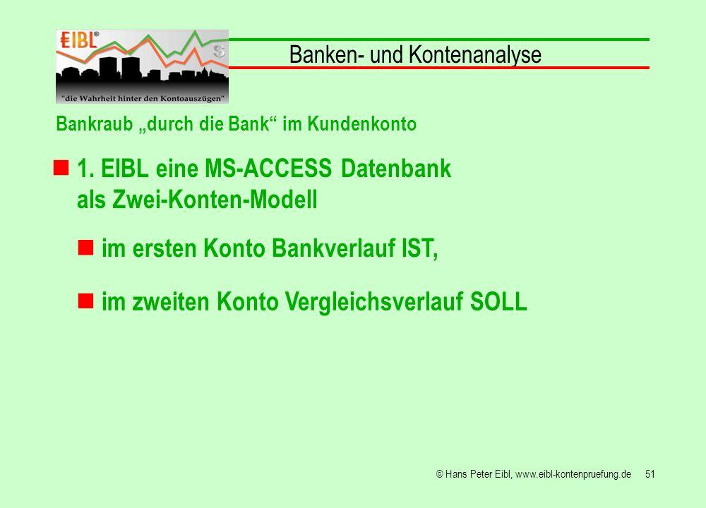 51© Hans Peter Eibl, www.eibl-kontenpruefung.de 1. EIBL eine MS-ACCESS Datenbank als Zwei-Konten-Modell Banken- und Kontenanalyse Bankraub durch die B