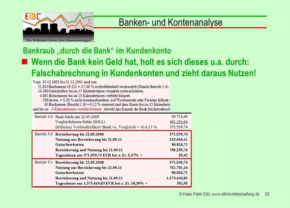 53© Hans Peter Eibl, www.eibl-kontenpruefung.de Banken- und Kontenanalyse Bankraub durch die Bank im Kundenkonto Wenn die Bank kein Geld hat, holt es