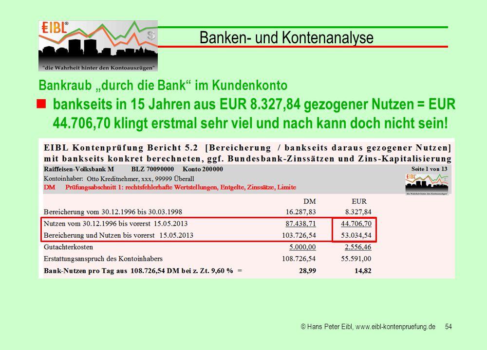 54© Hans Peter Eibl, www.eibl-kontenpruefung.de Banken- und Kontenanalyse Bankraub durch die Bank im Kundenkonto bankseits in 15 Jahren aus EUR 8.327,