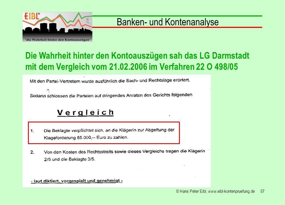 57© Hans Peter Eibl, www.eibl-kontenpruefung.de Banken- und Kontenanalyse Die Wahrheit hinter den Kontoauszügen sah das LG Darmstadt mit dem Vergleich