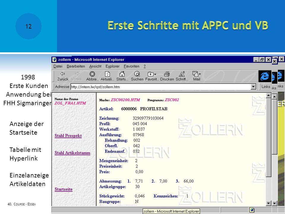 40. C OURSE - E SSEN 1998 Erste Kunden Anwendung bei FHH Sigmaringen Anzeige der Startseite Tabelle mit Hyperlink Einzelanzeige Artikeldaten 12