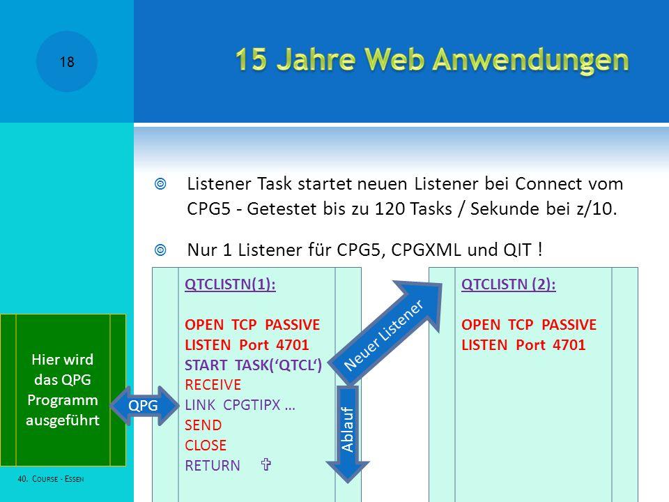 Listener Task startet neuen Listener bei Connect vom CPG5 - Getestet bis zu 120 Tasks / Sekunde bei z/10.