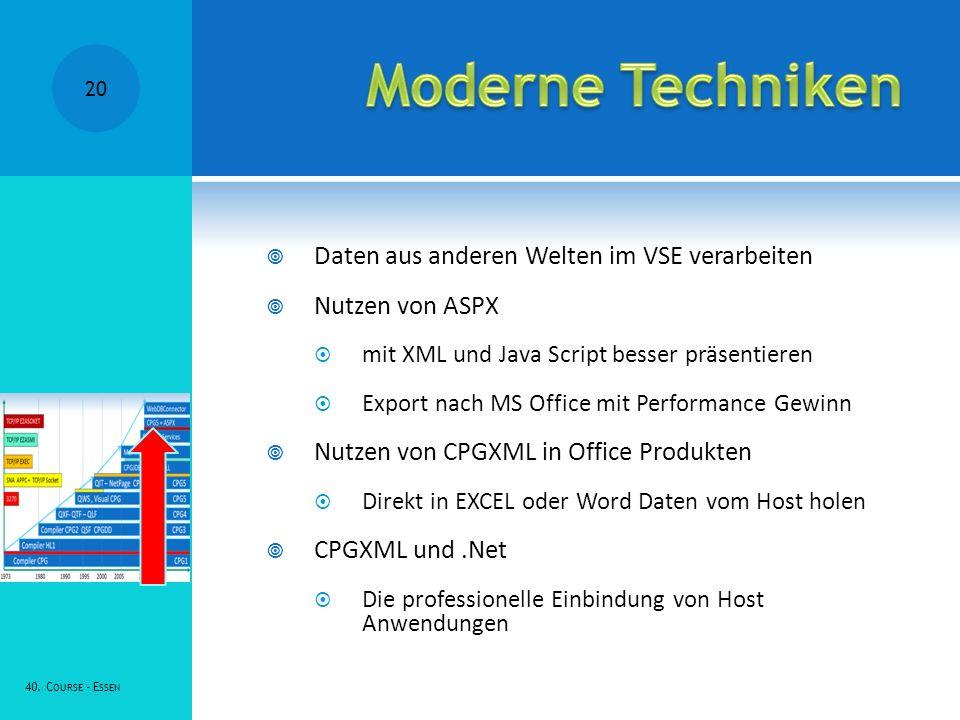 Daten aus anderen Welten im VSE verarbeiten Nutzen von ASPX mit XML und Java Script besser präsentieren Export nach MS Office mit Performance Gewinn Nutzen von CPGXML in Office Produkten Direkt in EXCEL oder Word Daten vom Host holen CPGXML und.Net Die professionelle Einbindung von Host Anwendungen 40.