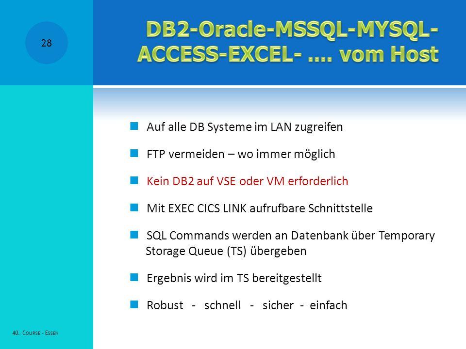 Auf alle DB Systeme im LAN zugreifen FTP vermeiden – wo immer möglich Kein DB2 auf VSE oder VM erforderlich Mit EXEC CICS LINK aufrufbare Schnittstelle SQL Commands werden an Datenbank über Temporary Storage Queue (TS) übergeben Ergebnis wird im TS bereitgestellt Robust - schnell - sicher - einfach 40.