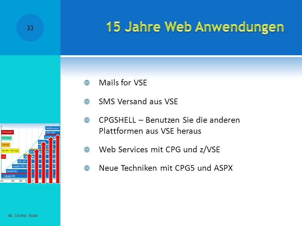 Mails for VSE SMS Versand aus VSE CPGSHELL – Benutzen Sie die anderen Plattformen aus VSE heraus Web Services mit CPG und z/VSE Neue Techniken mit CPG5 und ASPX 40.