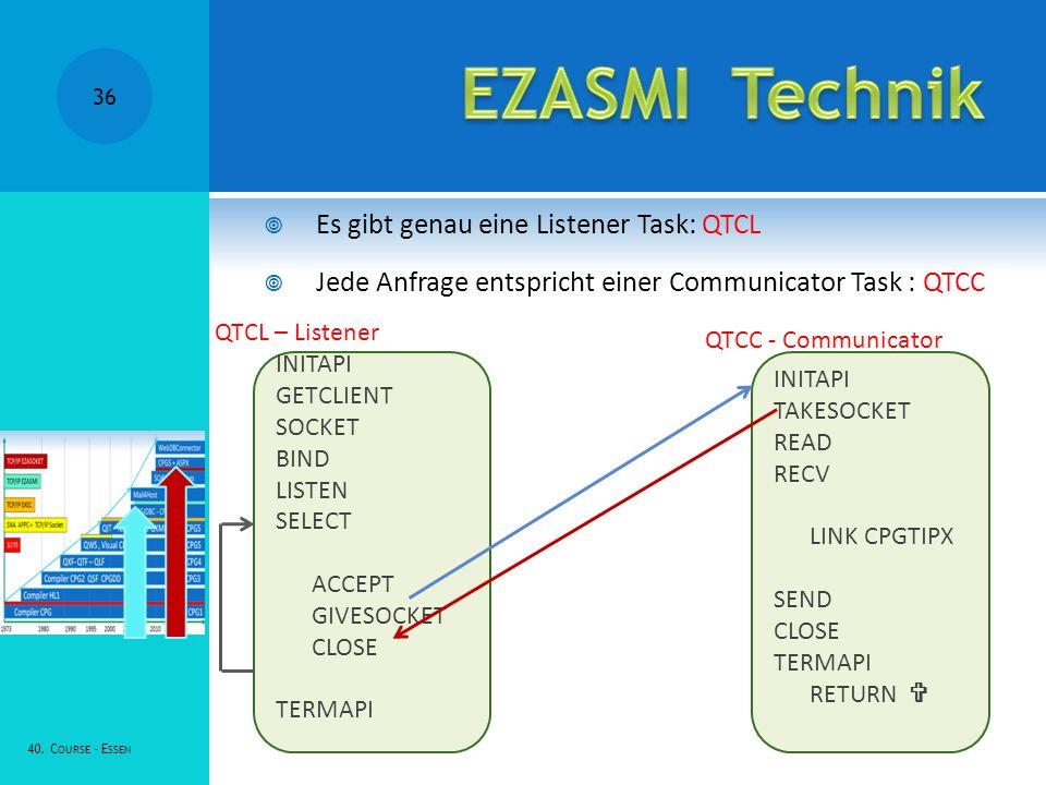 Es gibt genau eine Listener Task: QTCL Jede Anfrage entspricht einer Communicator Task : QTCC 40.