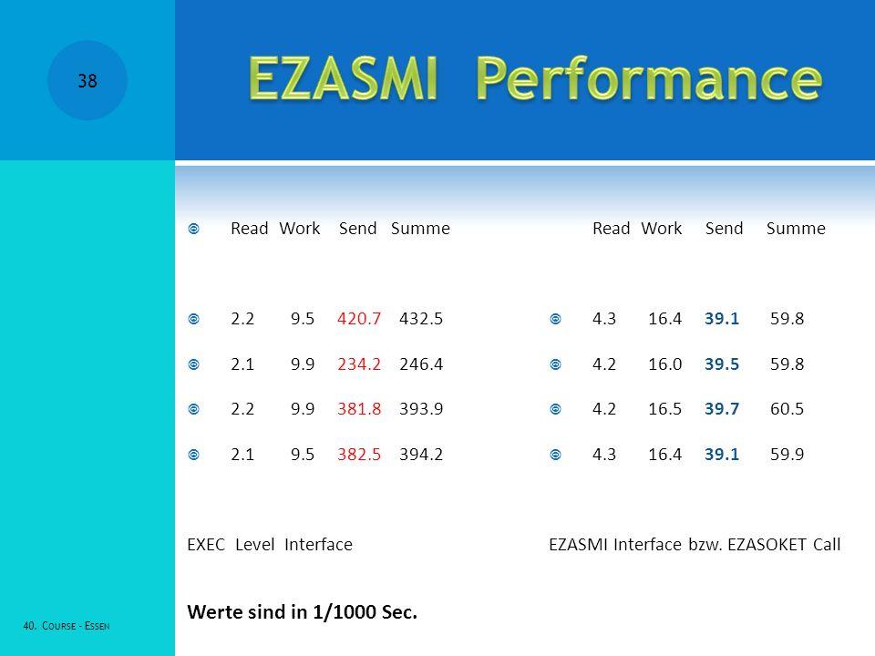Read Work Send Summe 2.2 9.5 420.7 432.5 2.1 9.9 234.2 246.4 2.2 9.9 381.8 393.9 2.1 9.5 382.5 394.2 EXEC Level Interface 40.