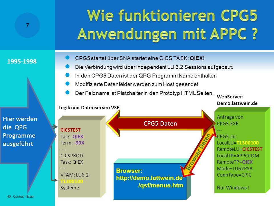 CPG5 startet über SNA startet eine CICS TASK: QIEX.