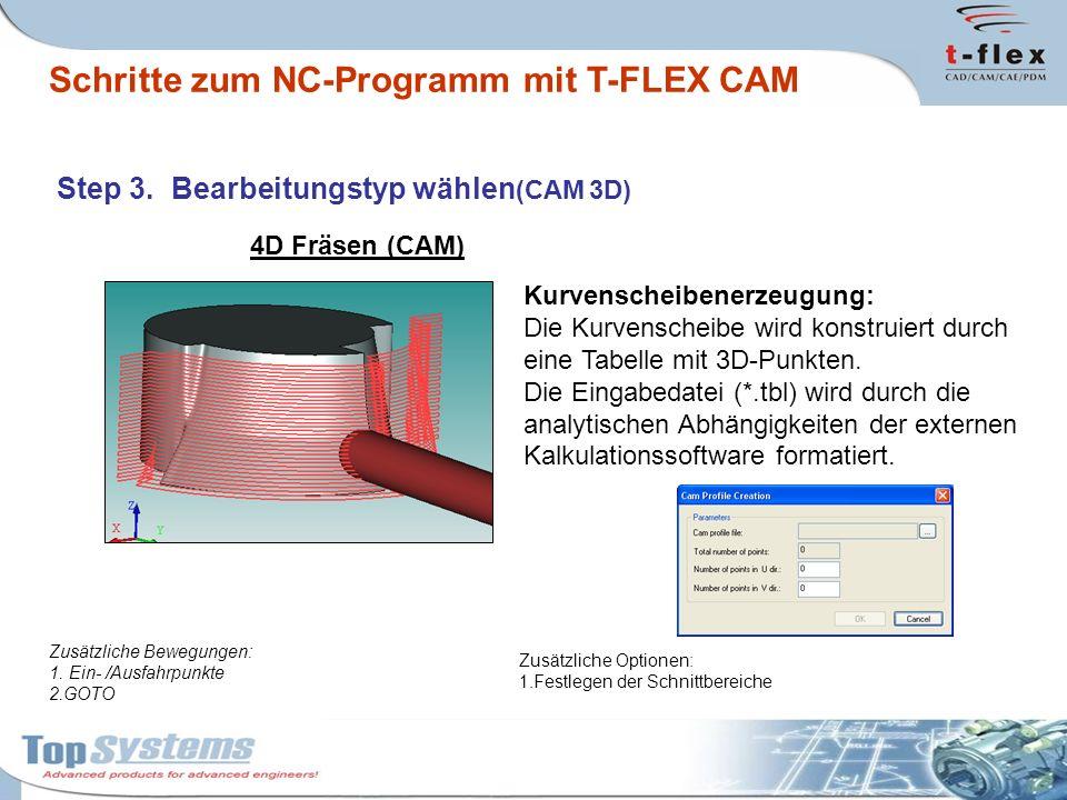 4D Fräsen (CAM) Zusätzliche Optionen: 1.Festlegen der Schnittbereiche Kurvenscheibenerzeugung: Die Kurvenscheibe wird konstruiert durch eine Tabelle m
