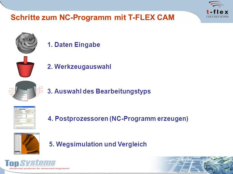 Schritte zum NC-Programm mit T-FLEX CAM 1. Daten Eingabe 2. Werkzeugauswahl 3. Auswahl des Bearbeitungstyps 4. Postprozessoren (NC-Programm erzeugen)